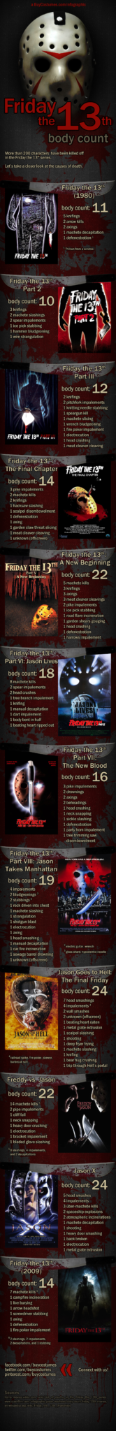friday-the-13th-body-count
